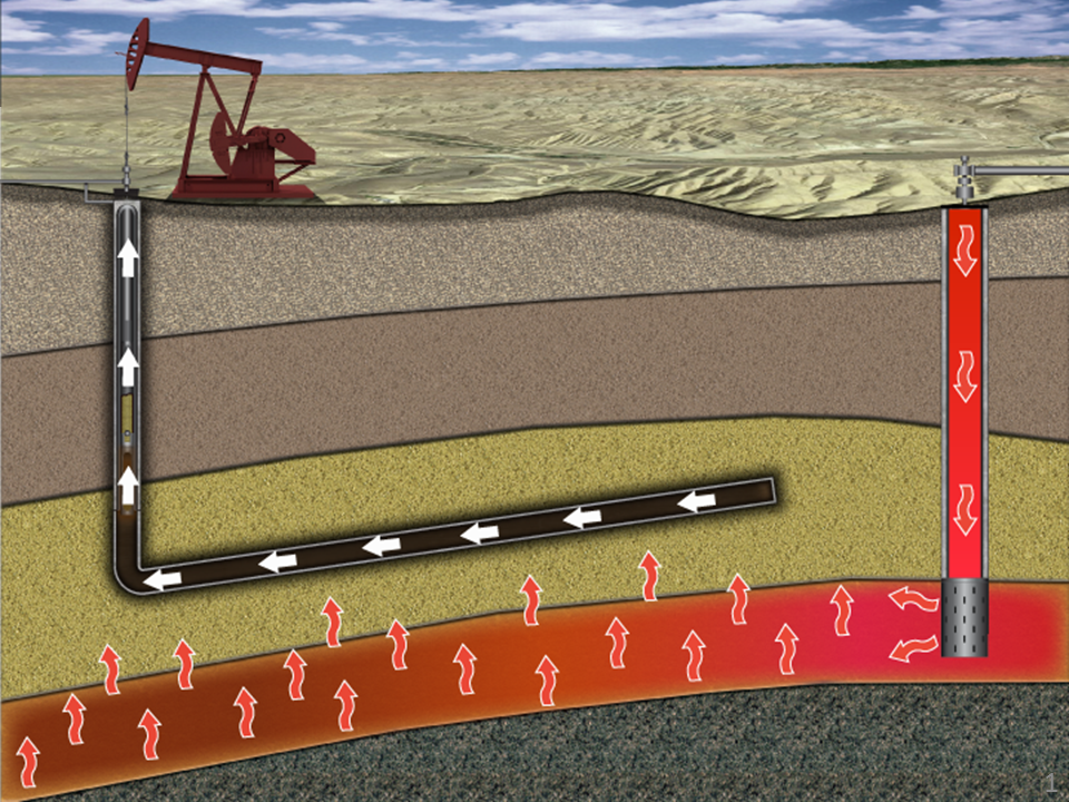 oil-gas-litigation