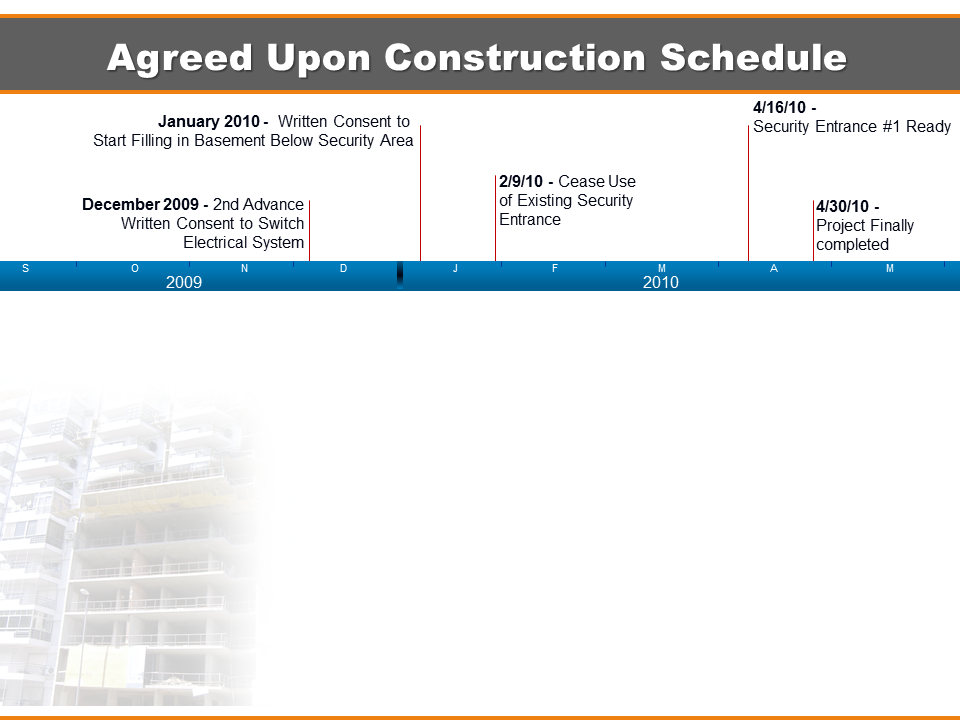 Construction Timeline Litigation Insights – Construction Timeline