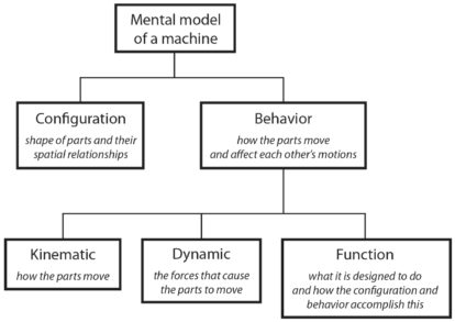 machine-mental-model-jury